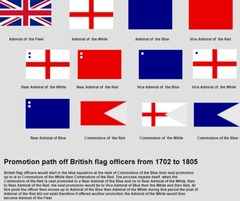 800px-British_Flag_Officers_promotion_path_1702_to_1805.png